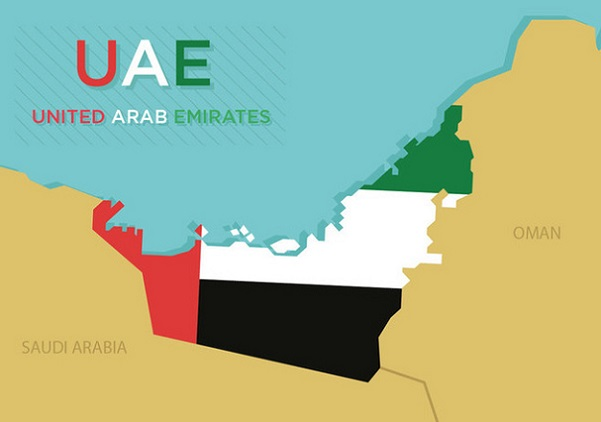 International market development | Comprehensive analysis of UAE's economy and market conditions